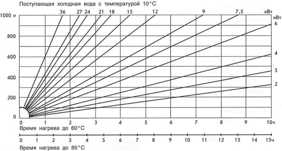 tranter теплообменник