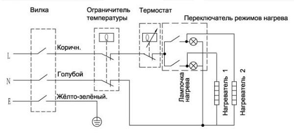 Схемы терморегуляторов для водонагревателя