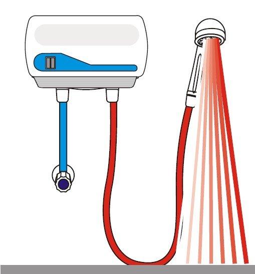 Нагреватель воды напорный или безнапорный